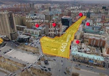 Нийслэл улаанбаатар хотын гудамж, талбайд нэр өгөх, нэрэмжит болгох, барилга, байгууламжид  дугаар олгох журам
