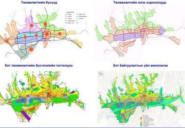 Улаанбаатар хотыг 2020 он хүртэл хөгжүүлэх ерөнхий төлөвлөгөөний тодотгол, 2030 он хүртэлх хөгжлийн чиг хандлагын баримт бичгийг  батлах тухай