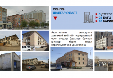 Ашиглалтын шаардлага хангахгүй нийтийн зориулалттай Орон сууцны барилгыг буулган шинээр барих төсөл хэрэгжүүлэгчийг сонгон шалгаруулах урилга